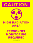 Personnel Monitoring Radiation