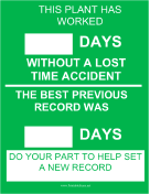 Plant Safety Record
