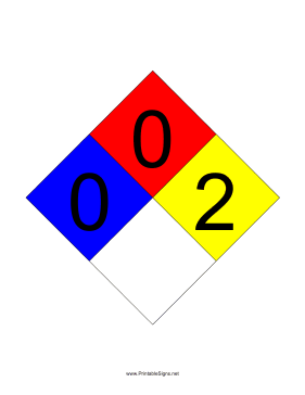 NFPA 704 0-0-2-blank Sign