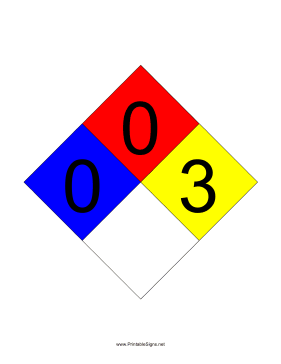 NFPA 704 0-0-3-blank Sign