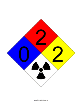 NFPA 704 0-2-2-RADIATION Sign