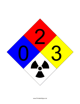 NFPA 704 0-2-3-RADIATION Sign