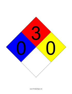NFPA 704 0-3-0-blank Sign