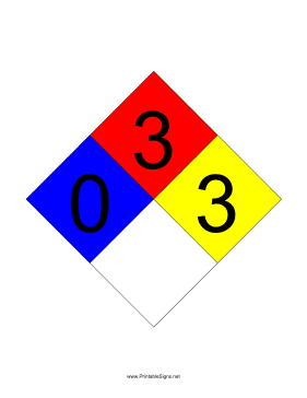 NFPA 704 0-3-3-blank Sign