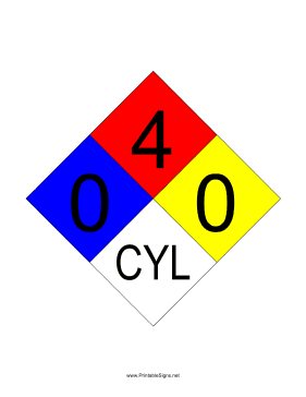 NFPA 704 0-4-0-CYL Sign
