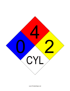 NFPA 704 0-4-2-CYL Sign