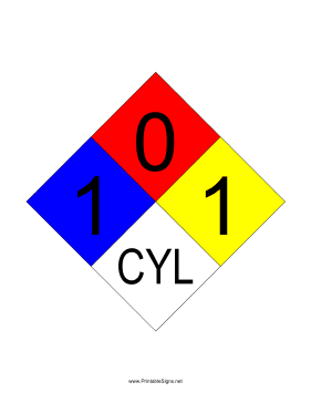NFPA 704 1-0-1-CYL Sign