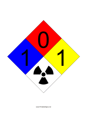 NFPA 704 1-0-1-RADIATION Sign
