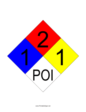 NFPA 704 1-2-1-POI Sign