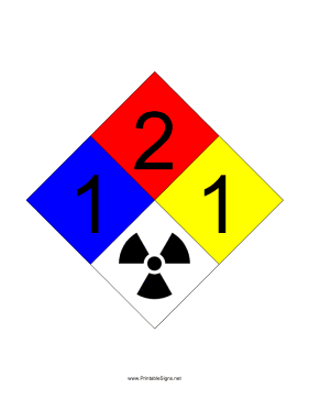 NFPA 704 1-2-1-RADIATION Sign