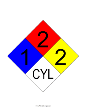 NFPA 704 1-2-2-CYL Sign