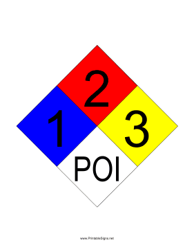 NFPA 704 1-2-3-POI Sign