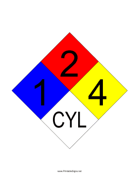 NFPA 704 1-2-4-CYL Sign