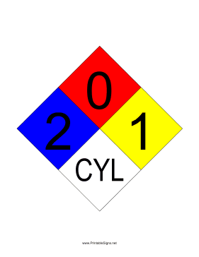 NFPA 704 2-0-1-CYL Sign