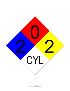 NFPA 704 2-0-2-CYL Sign