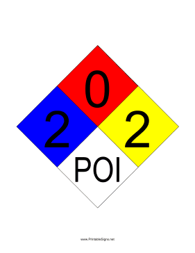 NFPA 704 2-0-2-POI Sign