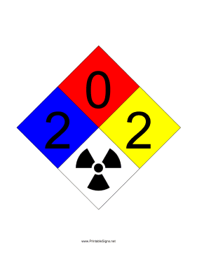 NFPA 704 2-0-2-RADIATION Sign