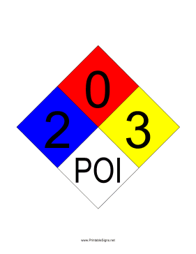 NFPA 704 2-0-3-POI Sign