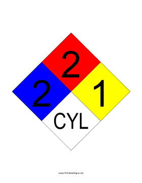 NFPA 704 2-2-1-CYL Sign