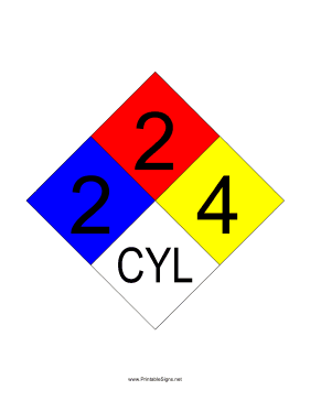 NFPA 704 2-2-4-CYL Sign