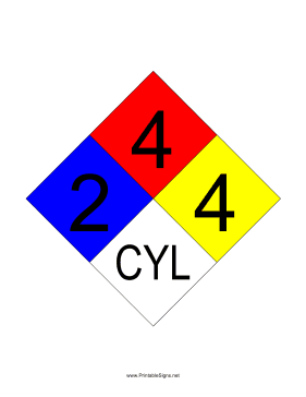 NFPA 704 2-4-4-CYL Sign