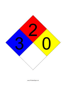 NFPA 704 3-2-0-blank Sign