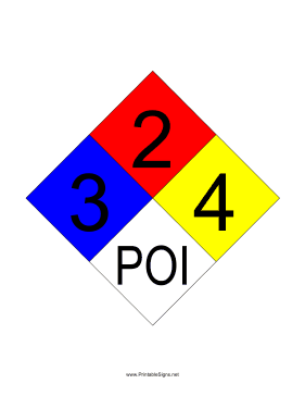 NFPA 704 3-2-4-POI Sign