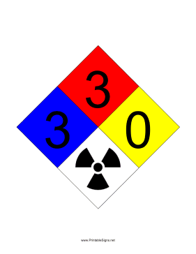 NFPA 704 3-3-0-RADIATION Sign