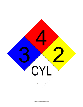 NFPA 704 3-4-2-CYL Sign