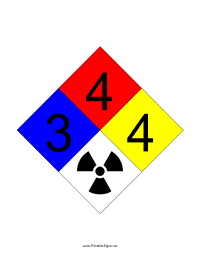 NFPA 704 3-4-4-RADIATION Sign