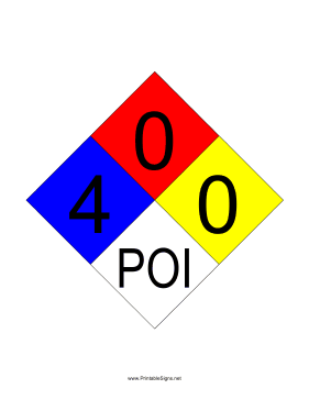 NFPA 704 4-0-0-POI Sign