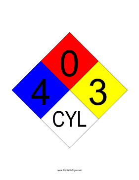 NFPA 704 4-0-3-CYL Sign