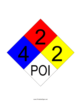NFPA 704 4-2-2-POI Sign