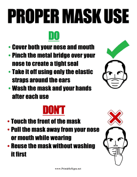 Proper Mask Use Sign Sign