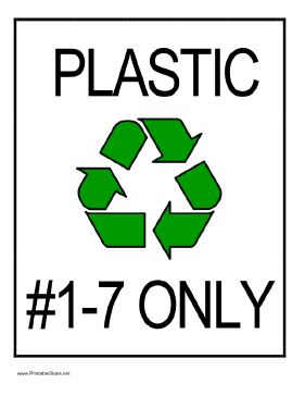 Recycle Plastic types 1 through 7 Sign