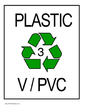 Recycle Plastic type 3 Sign